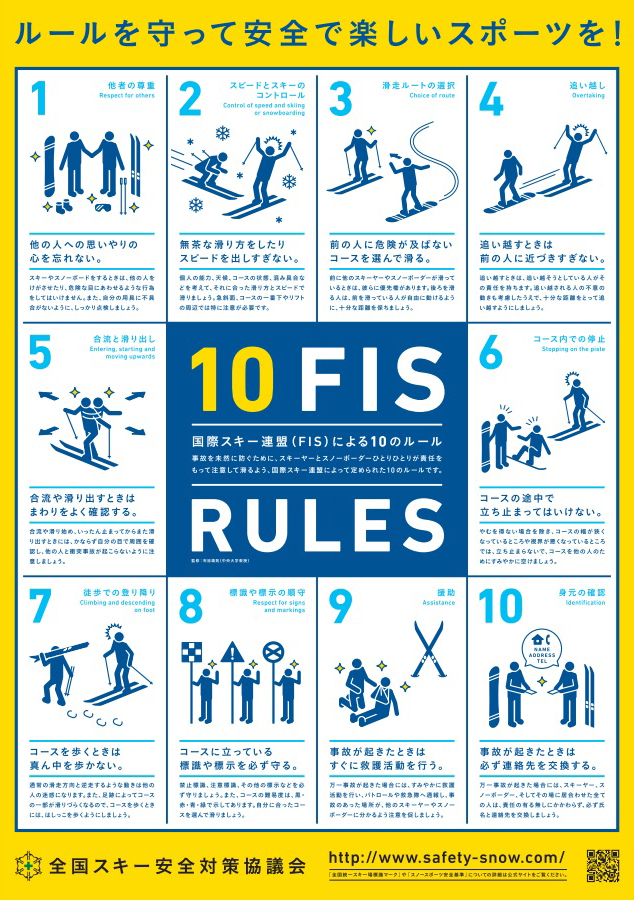10 	fis rules